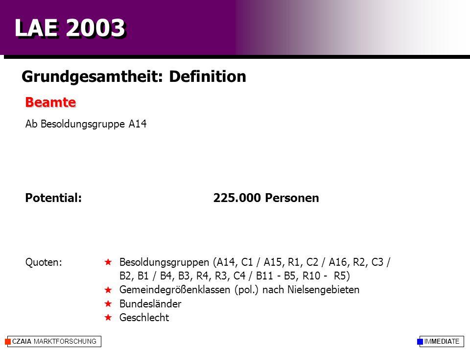 IMMEDIATECZAIA MARKTFORSCHUNG LAE 2003 Grundgesamtheit: Definition Beamte Potential: 225.000 Personen Quoten:Besoldungsgruppen (A14, C1 / A15, R1, C2 / A16, R2, C3 / B2, B1 / B4, B3, R4, R3, C4 / B11 - B5, R10 - R5) Gemeindegrößenklassen (pol.) nach Nielsengebieten Bundesländer Geschlecht Ab Besoldungsgruppe A14 