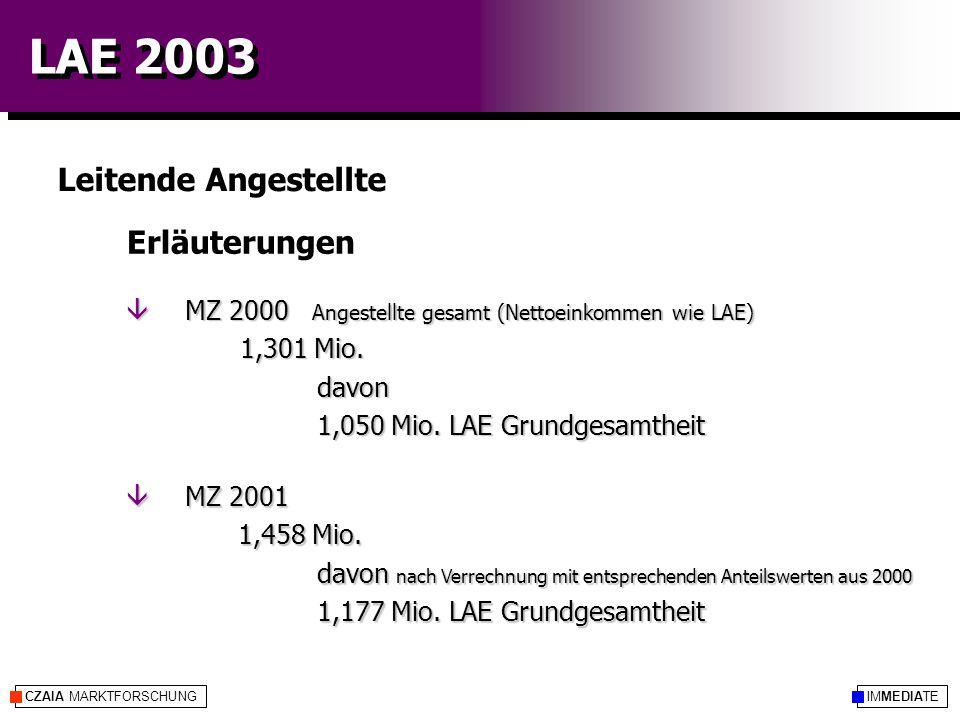 IMMEDIATECZAIA MARKTFORSCHUNG LAE 2003 Erläuterungen â MZ 2001 1,458 Mio. 1,458 Mio. davon nach Verrechnung mit entsprechenden Anteilswerten aus 2000