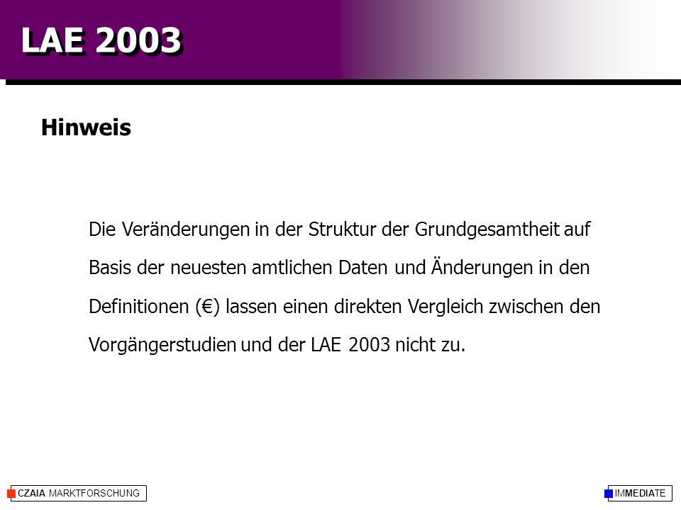 IMMEDIATECZAIA MARKTFORSCHUNG LAE 2003 Die Veränderungen in der Struktur der Grundgesamtheit auf Basis der neuesten amtlichen Daten und Änderungen in den Definitionen (€) lassen einen direkten Vergleich zwischen den Vorgängerstudien und der LAE 2003 nicht zu.