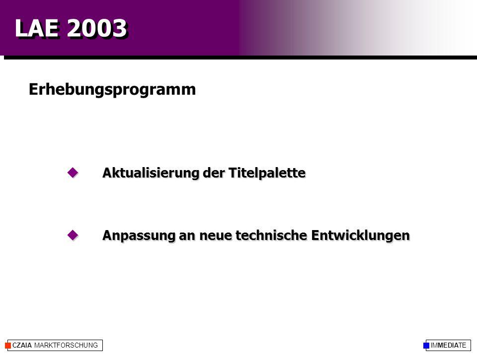 IMMEDIATECZAIA MARKTFORSCHUNG LAE 2003 Erhebungsprogramm u Aktualisierung der Titelpalette u Anpassung an neue technische Entwicklungen