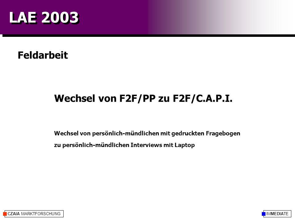 IMMEDIATECZAIA MARKTFORSCHUNG LAE 2003 Feldarbeit Wechsel von persönlich-mündlichen mit gedruckten Fragebogen zu persönlich-mündlichen Interviews mit Laptop Wechsel von F2F/PP zu F2F/C.A.P.I.