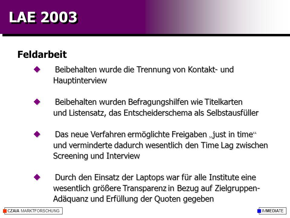 IMMEDIATECZAIA MARKTFORSCHUNG LAE 2003 Feldarbeit u Beibehalten wurden Befragungshilfen wie Titelkarten und Listensatz, das Entscheiderschema als Selb