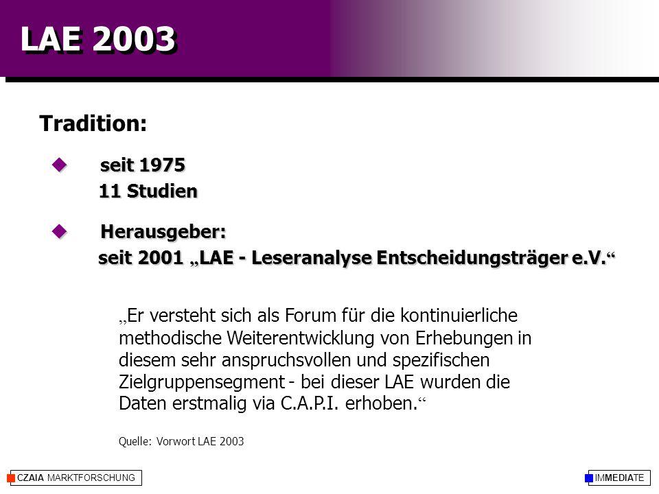 """CZAIA MARKTFORSCHUNG LAE 2003 Tradition: u seit 1975 11 Studien 11 Studien u Herausgeber: seit 2001 """" LAE - Leseranalyse Entscheidungsträger e.V. """" se"""
