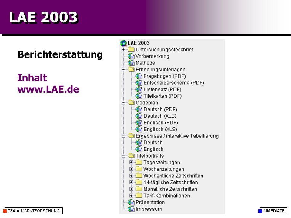 IMMEDIATECZAIA MARKTFORSCHUNG LAE 2003 Berichterstattung Inhalt www.LAE.de