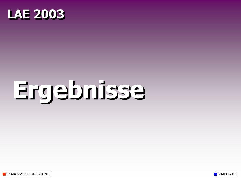CZAIA MARKTFORSCHUNG Ergebnisse IMMEDIATE LAE 2003