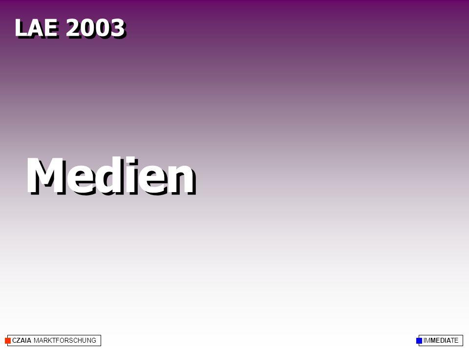 CZAIA MARKTFORSCHUNG Medien IMMEDIATE LAE 2003