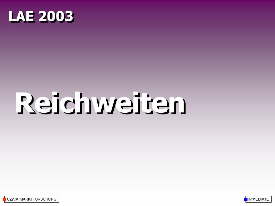 CZAIA MARKTFORSCHUNG Reichweiten IMMEDIATE LAE 2003
