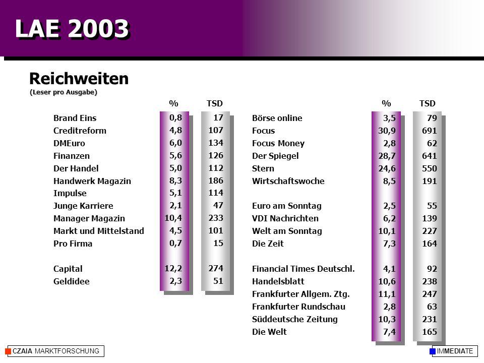 IMMEDIATECZAIA MARKTFORSCHUNG LAE 2003 Reichweiten Börse online Focus Focus Money Der Spiegel Stern Wirtschaftswoche Euro am Sonntag VDI Nachrichten W