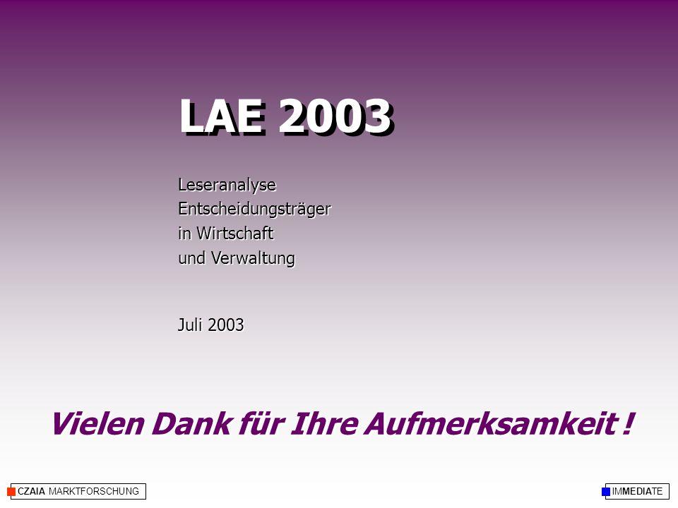 CZAIA MARKTFORSCHUNG LAE 2003 Leseranalyse Entscheidungsträger in Wirtschaft und Verwaltung Juli 2003 Leseranalyse Entscheidungsträger in Wirtschaft und Verwaltung Juli 2003 IMMEDIATE Vielen Dank für Ihre Aufmerksamkeit !