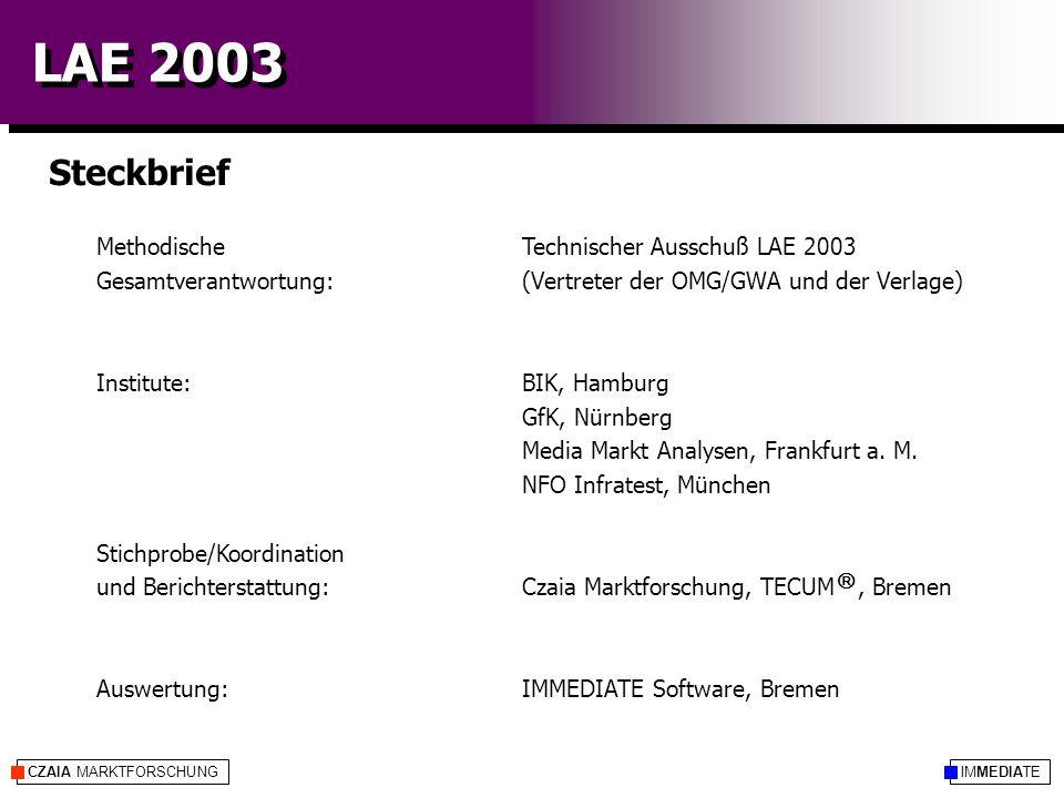 IMMEDIATECZAIA MARKTFORSCHUNG LAE 2003 Steckbrief Methodische Technischer Ausschuß LAE 2003 Gesamtverantwortung: (Vertreter der OMG/GWA und der Verlage) Institute:BIK, Hamburg GfK, Nürnberg Media Markt Analysen, Frankfurt a.