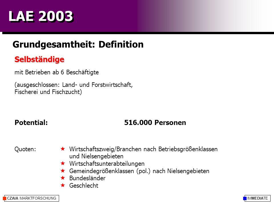 IMMEDIATECZAIA MARKTFORSCHUNG LAE 2003 Grundgesamtheit: Definition mit Betrieben ab 6 Beschäftigte (ausgeschlossen: Land- und Forstwirtschaft, Fischer