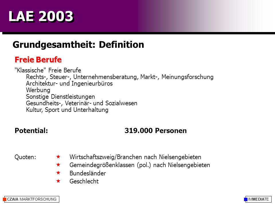 IMMEDIATECZAIA MARKTFORSCHUNG LAE 2003 Grundgesamtheit: Definition Potential: 319.000 Personen