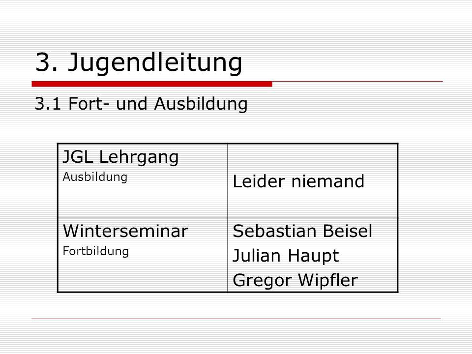3. Jugendleitung 3.1 Fort- und Ausbildung JGL Lehrgang Ausbildung Leider niemand Winterseminar Fortbildung Sebastian Beisel Julian Haupt Gregor Wipfle