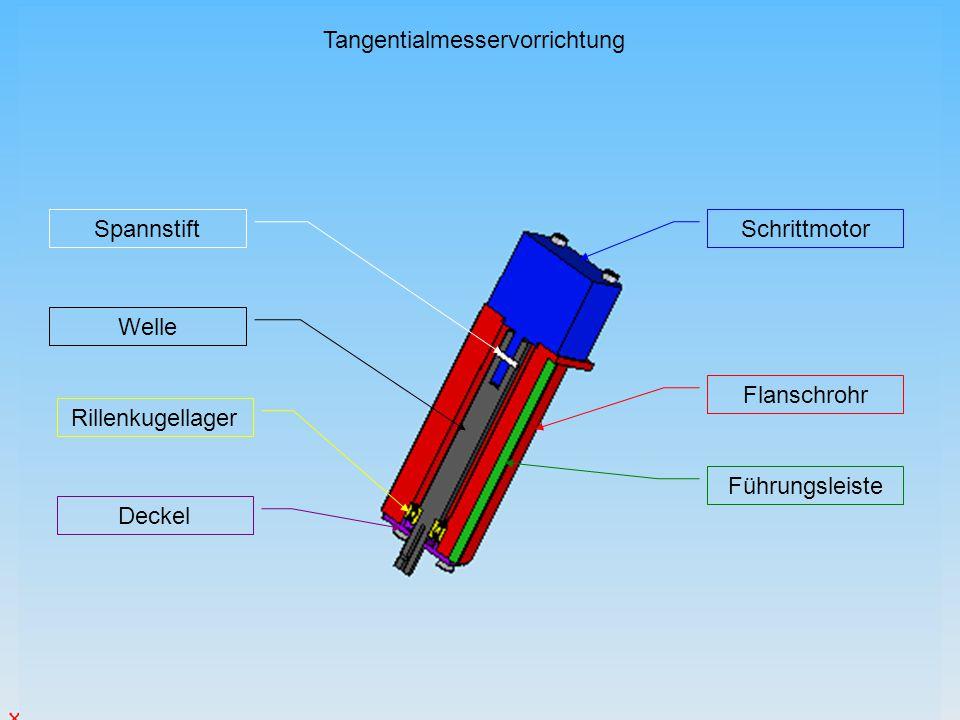 Schrittmotor Flanschrohr Welle Führungsleiste Rillenkugellager Deckel Spannstift Tangentialmesservorrichtung