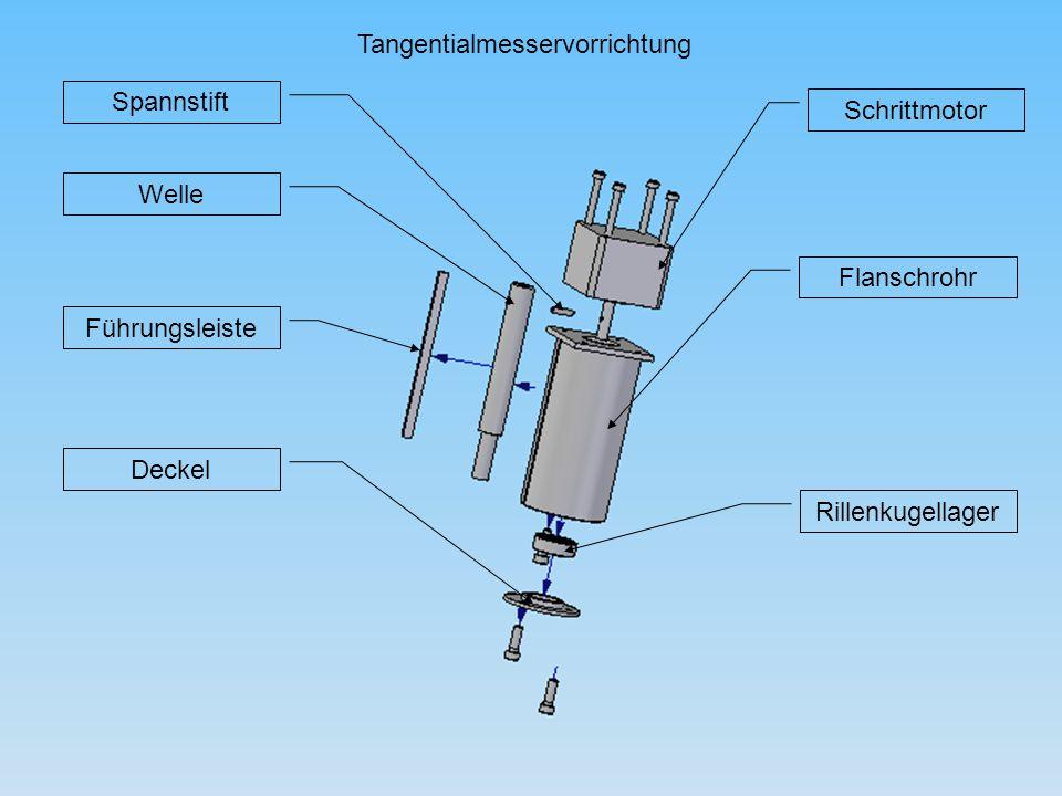 Schrittmotor Rillenkugellager Flanschrohr Führungsleiste Welle Deckel Tangentialmesservorrichtung Spannstift
