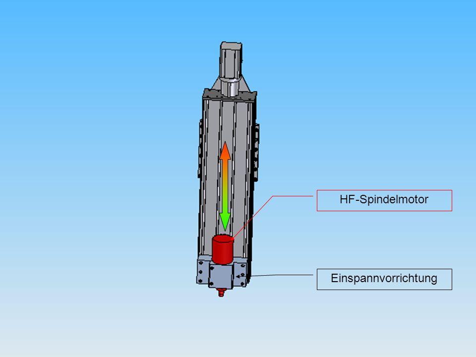 HF-Spindelmotor Einspannvorrichtung
