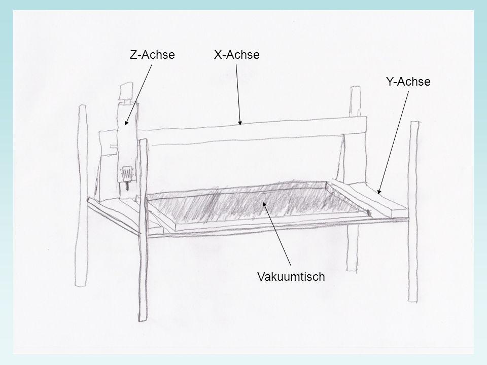 Vakuumtisch Y-Achse X-AchseZ-Achse