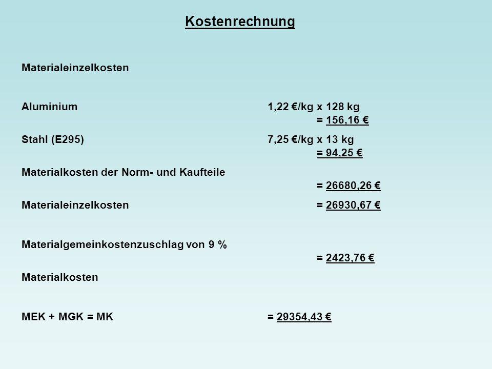 Materialeinzelkosten Aluminium1,22 €/kg x 128 kg = 156,16 € Stahl (E295)7,25 €/kg x 13 kg = 94,25 € Materialkosten der Norm- und Kaufteile = 26680,26