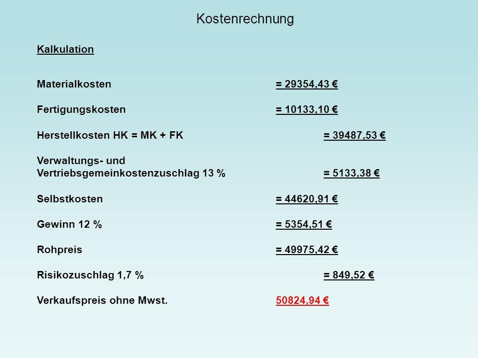 Kostenrechnung Kalkulation Materialkosten= 29354,43 € Fertigungskosten= 10133,10 € Herstellkosten HK = MK + FK= 39487,53 € Verwaltungs- und Vertriebsg