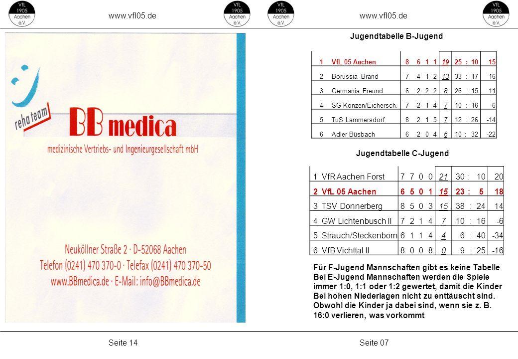 www.vfl05.de Seite 07Seite 14 Jugendtabelle B-Jugend Jugendtabelle C-Jugend Für F-Jugend Mannschaften gibt es keine Tabelle Bei E-Jugend Mannschaften