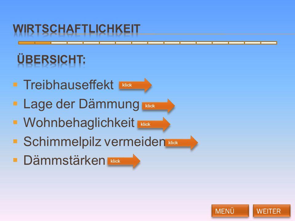  Definition der WDV-Systeme – System- Aufbau und Vorteile.