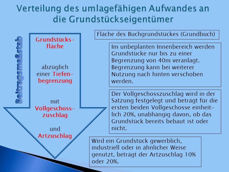 Grundstücks- fläche abzüglich einer Tiefen- begrenzung mit Vollgeschoss- zuschlag und Artzuschlag Fläche des Buchgrundstückes (Grundbuch) Im unbeplant