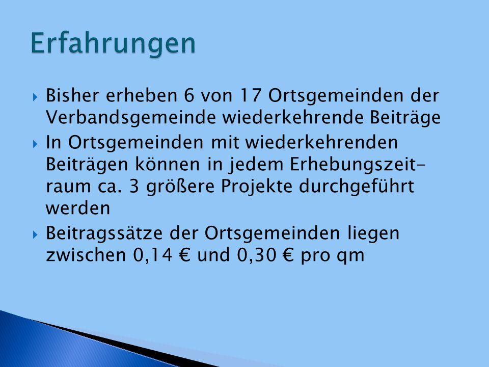  Bisher erheben 6 von 17 Ortsgemeinden der Verbandsgemeinde wiederkehrende Beiträge  In Ortsgemeinden mit wiederkehrenden Beiträgen können in jedem