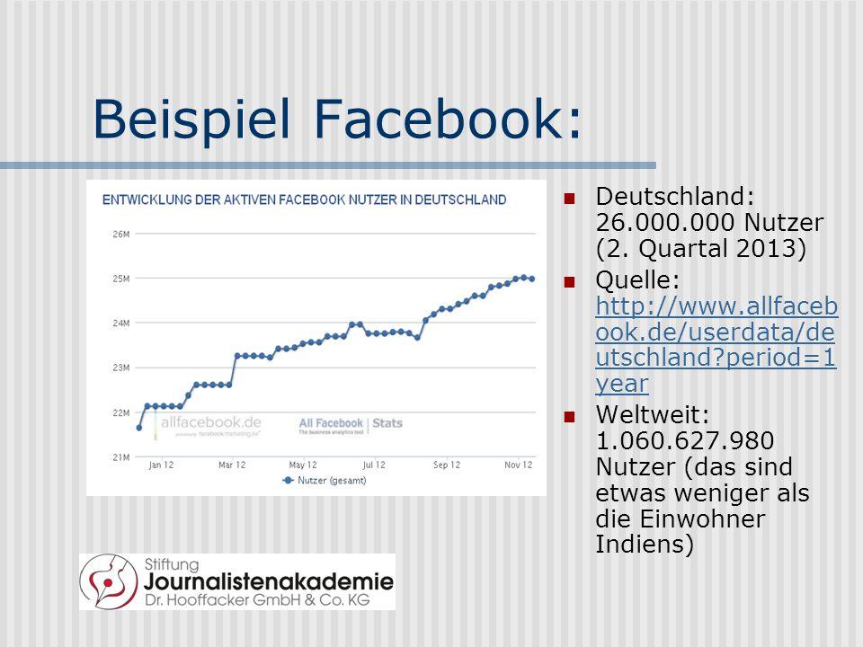 Beispiel Facebook: Deutschland: 26.000.000 Nutzer (2.