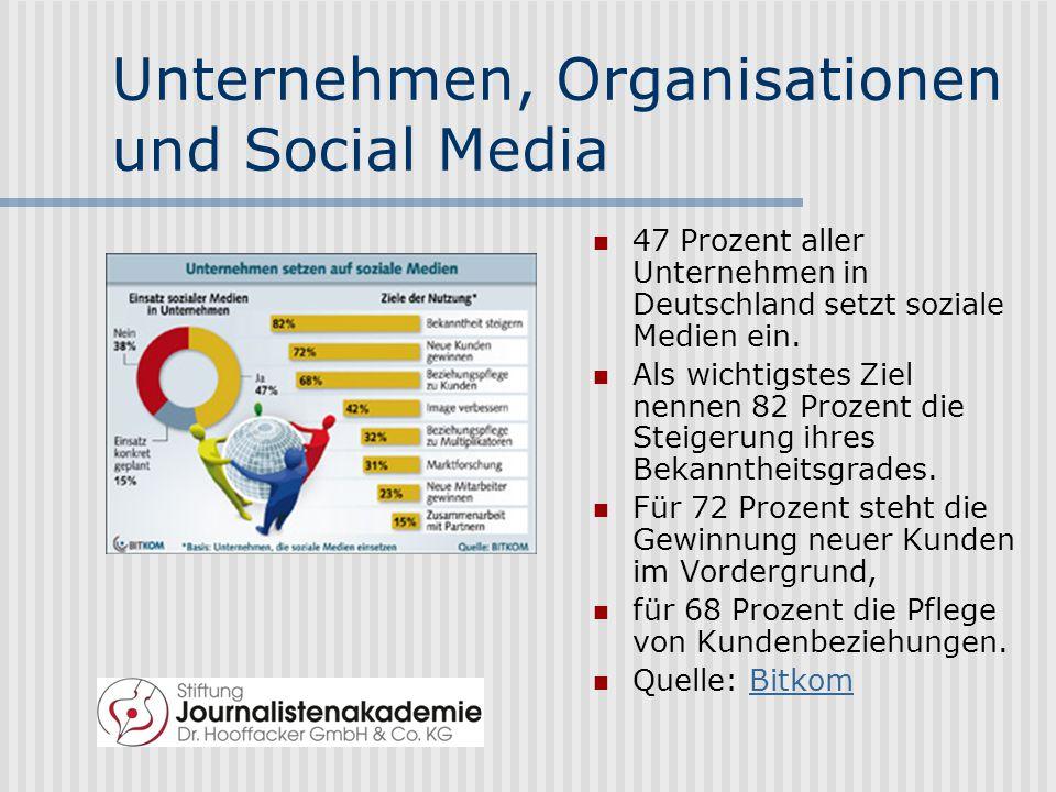 Unternehmen, Organisationen und Social Media 47 Prozent aller Unternehmen in Deutschland setzt soziale Medien ein.