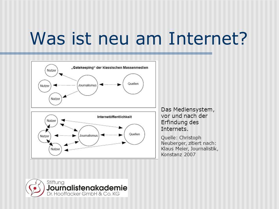 Was ist neu am Internet.Das Mediensystem, vor und nach der Erfindung des Internets.