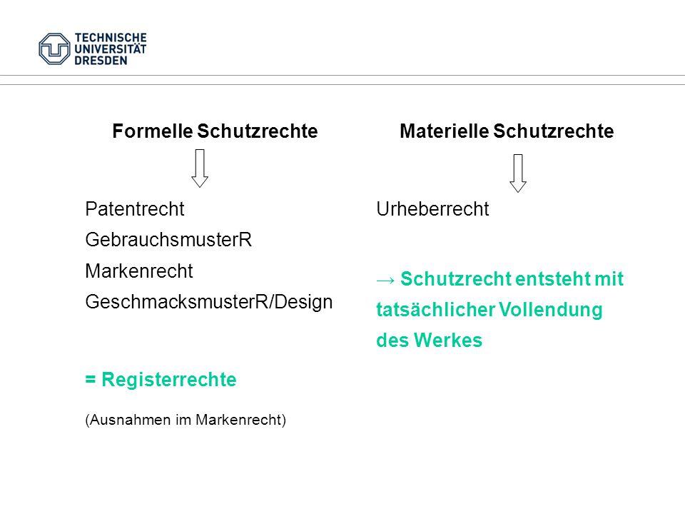 Formelle Schutzrechte Patentrecht GebrauchsmusterR Markenrecht GeschmacksmusterR/Design = Registerrechte (Ausnahmen im Markenrecht) Materielle Schutzr