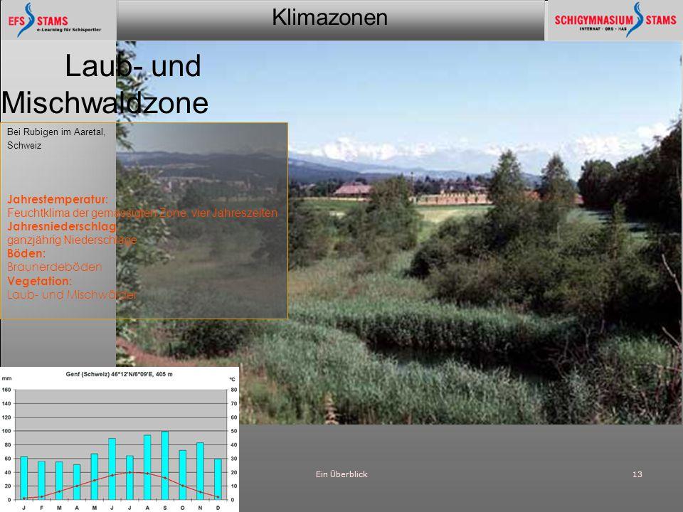 Klimazonen Ein Überblick13 Laub- und Mischwaldzone Bei Rubigen im Aaretal, Schweiz Jahrestemperatur: Feuchtklima der gemässigten Zone, vier Jahreszeit