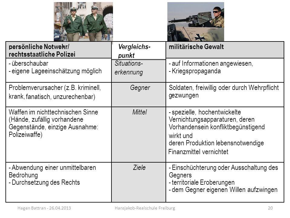 Hagen Battran - 26.04.2013Hansjakob-Realschule Freiburg20