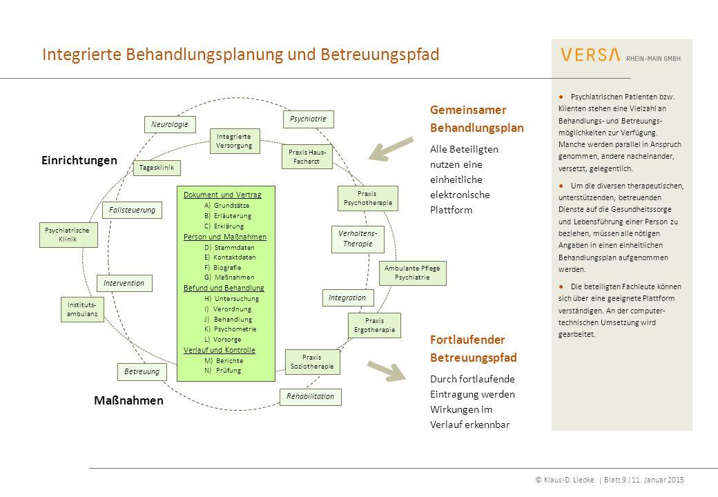 © Klaus-D. Liedke | Blatt 9 |11. Januar 2015 Integrierte Behandlungsplanung und Betreuungspfad ●Psychiatrischen Patienten bzw. Klienten stehen eine Vi