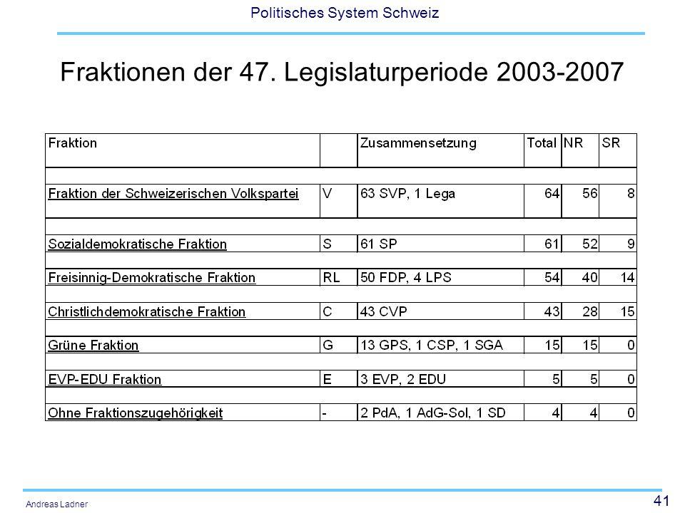 41 Politisches System Schweiz Andreas Ladner Fraktionen der 47. Legislaturperiode 2003-2007
