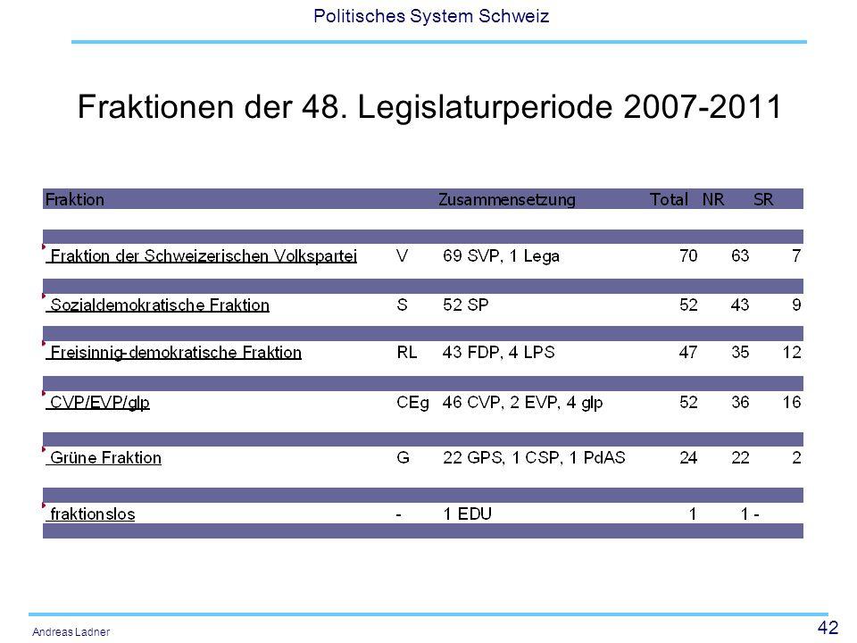 42 Politisches System Schweiz Andreas Ladner Fraktionen der 48. Legislaturperiode 2007-2011