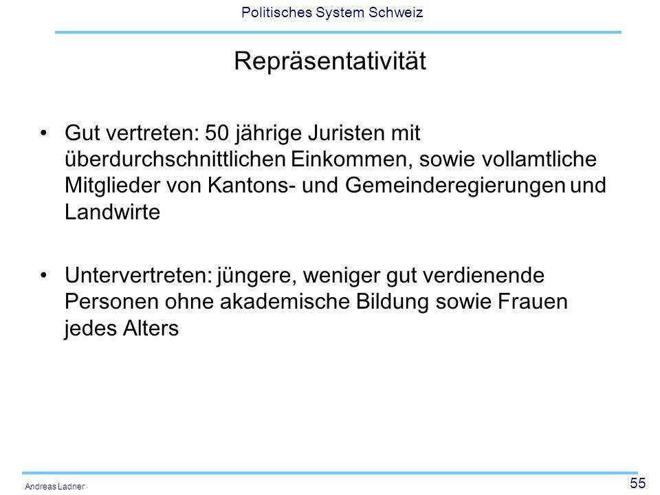 55 Politisches System Schweiz Andreas Ladner Repräsentativität Gut vertreten: 50 jährige Juristen mit überdurchschnittlichen Einkommen, sowie vollamtliche Mitglieder von Kantons- und Gemeinderegierungen und Landwirte Untervertreten: jüngere, weniger gut verdienende Personen ohne akademische Bildung sowie Frauen jedes Alters