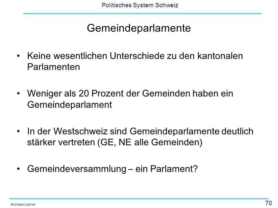 70 Politisches System Schweiz Andreas Ladner Gemeindeparlamente Keine wesentlichen Unterschiede zu den kantonalen Parlamenten Weniger als 20 Prozent der Gemeinden haben ein Gemeindeparlament In der Westschweiz sind Gemeindeparlamente deutlich stärker vertreten (GE, NE alle Gemeinden) Gemeindeversammlung – ein Parlament