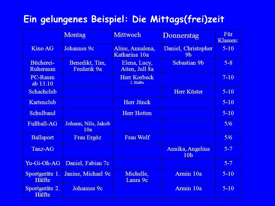 MontagMittwoch Donnerstag Für Klassen: Kino AGJohannes 9cAline, Annalena, Katharina 10a Daniel, Christopher 9b 5-10 Bücherei- Ruheraum Benedikt, Tim,