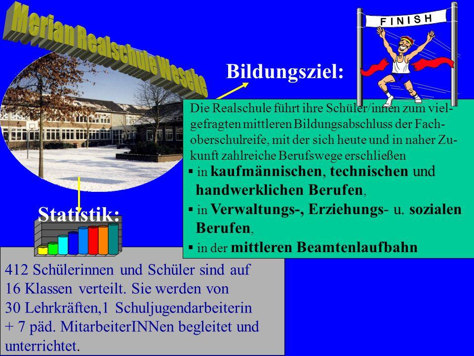 "Qualitätsanalyse an der Merian-Realschule (Mai 2010) ""Diamant im Kreis Borken"