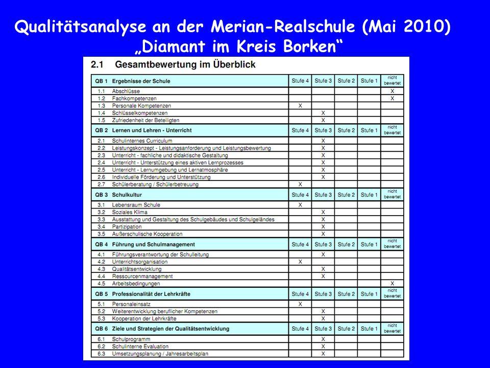 "Qualitätsanalyse an der Merian-Realschule (Mai 2010) ""Diamant im Kreis Borken"""