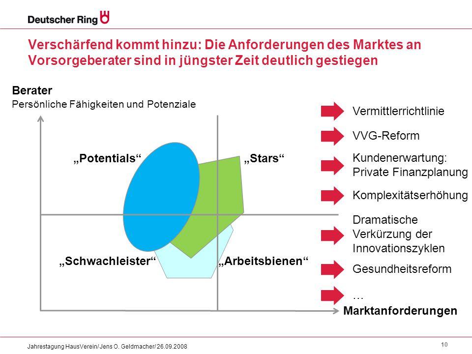 """10 Jahrestagung HausVerein/ Jens O. Geldmacher/ 26.09.2008 Marktanforderungen Berater Persönliche Fähigkeiten und Potenziale """"Stars"""" """"Arbeitsbienen"""" """""""