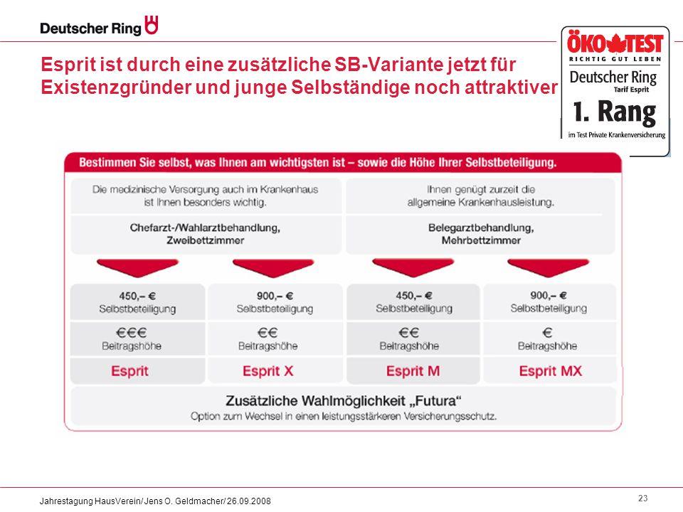 23 Jahrestagung HausVerein/ Jens O. Geldmacher/ 26.09.2008 Esprit ist durch eine zusätzliche SB-Variante jetzt für Existenzgründer und junge Selbständ