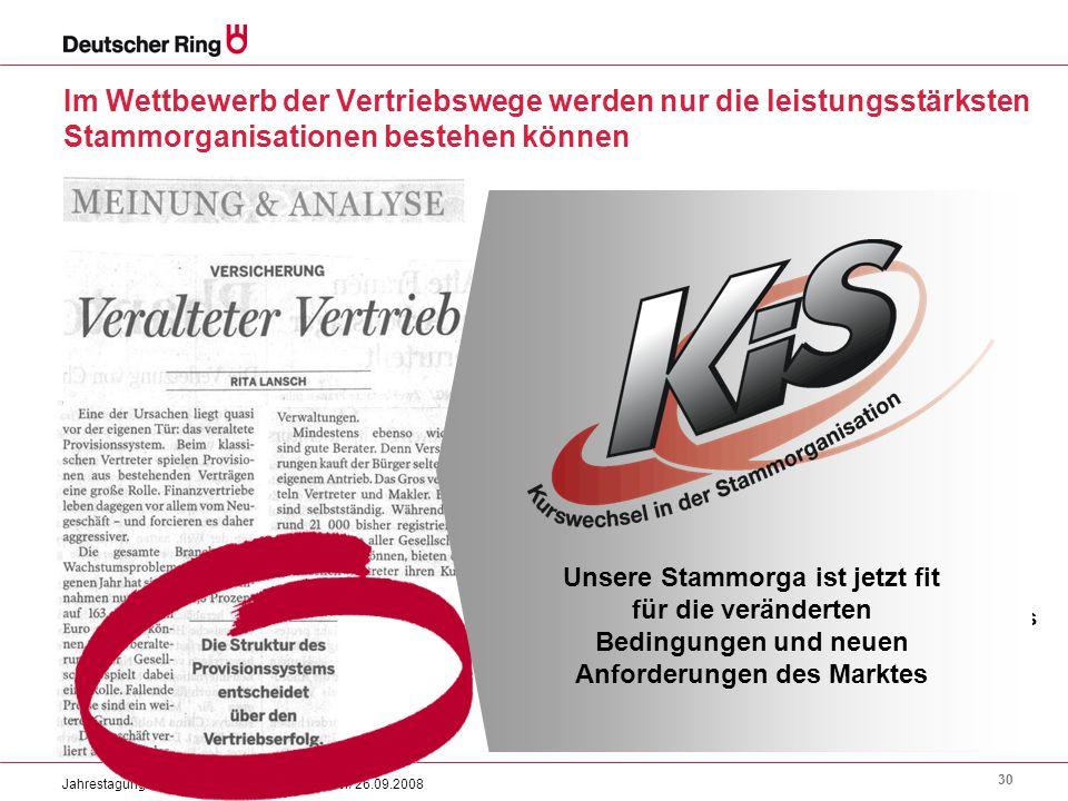 """30 Jahrestagung HausVerein/ Jens O. Geldmacher/ 26.09.2008 Handelsblatt-Kommentar vom 21.08.2008: """"Bringen klassische Vertreter es nicht mehr? Woran l"""