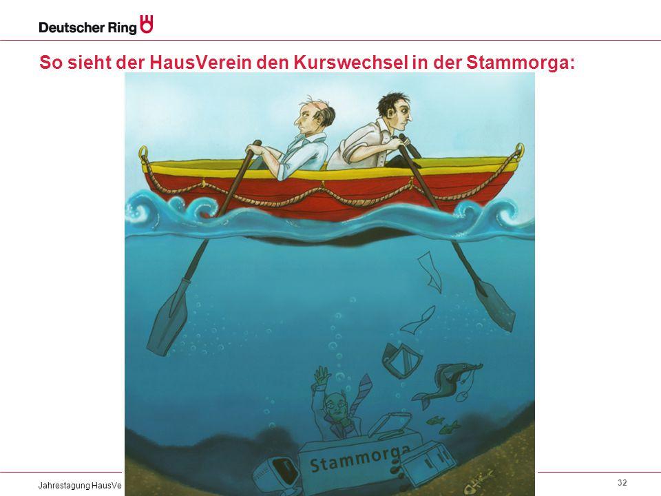 32 Jahrestagung HausVerein/ Jens O. Geldmacher/ 26.09.2008 So sieht der HausVerein den Kurswechsel in der Stammorga:
