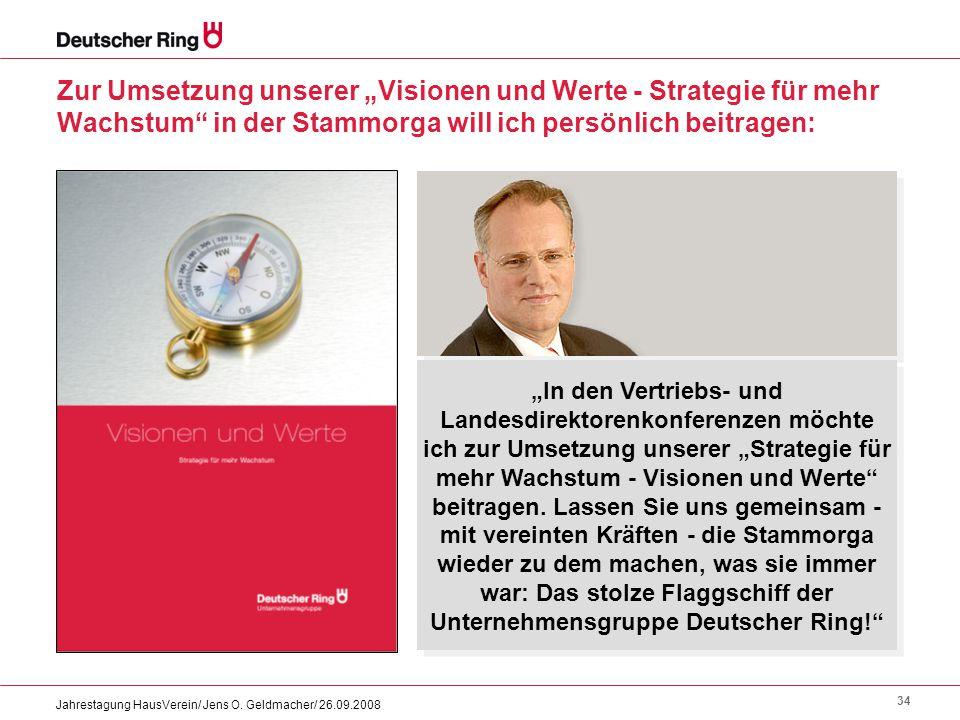 """34 Jahrestagung HausVerein/ Jens O. Geldmacher/ 26.09.2008 Zur Umsetzung unserer """"Visionen und Werte - Strategie für mehr Wachstum"""" in der Stammorga w"""