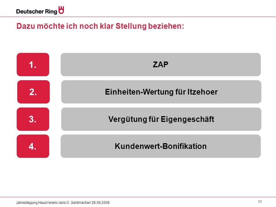 35 Jahrestagung HausVerein/ Jens O. Geldmacher/ 26.09.2008 Dazu möchte ich noch klar Stellung beziehen: 1. 2. ZAP 3. Einheiten-Wertung für Itzehoer 4.
