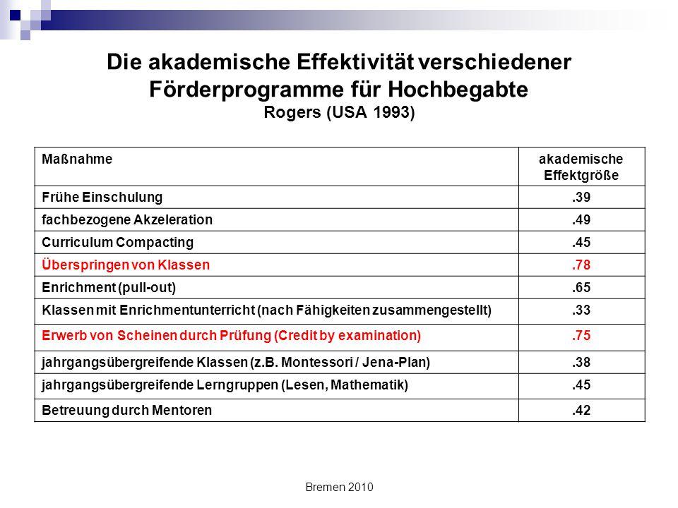 Bremen 2010 Die akademische Effektivität verschiedener Förderprogramme für Hochbegabte Rogers (USA 1993) Maßnahmeakademische Effektgröße Frühe Einschu