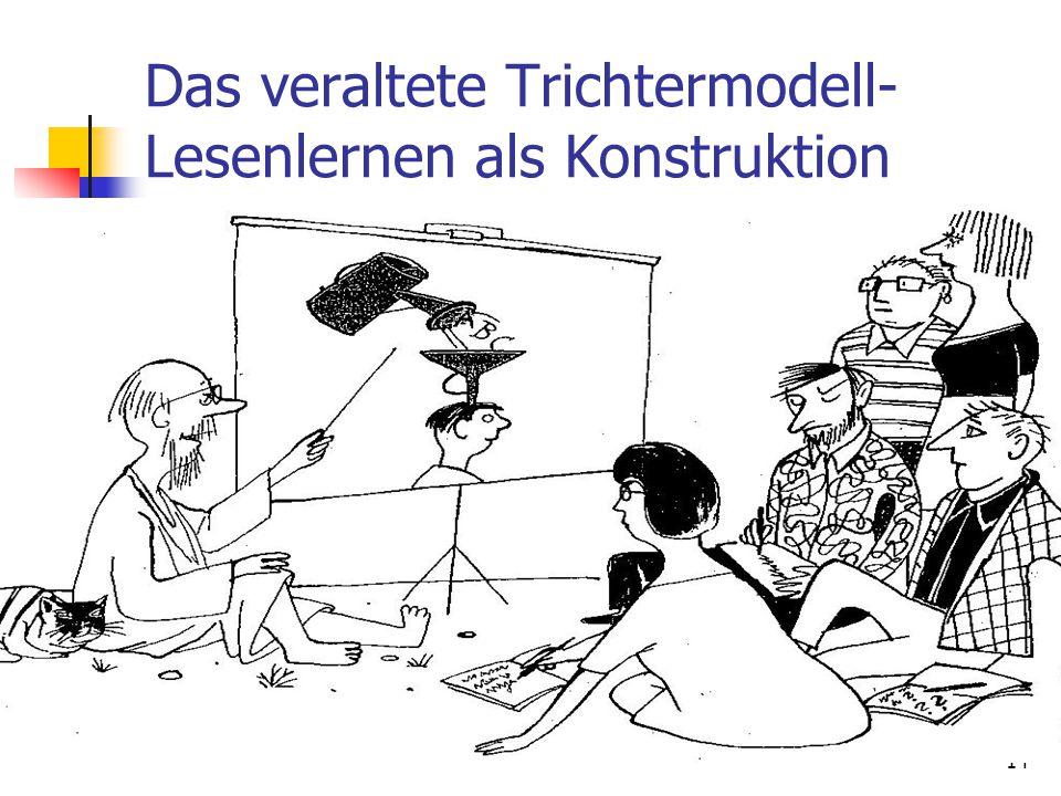 14 Das veraltete Trichtermodell- Lesenlernen als Konstruktion