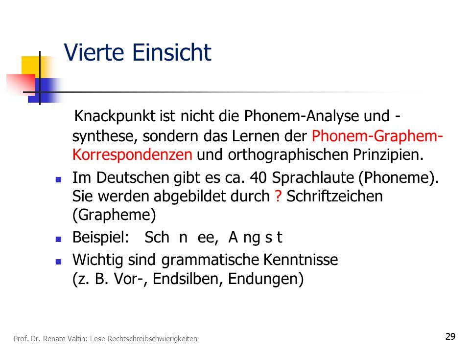 29 Vierte Einsicht Knackpunkt ist nicht die Phonem-Analyse und - synthese, sondern das Lernen der Phonem-Graphem- Korrespondenzen und orthographischen